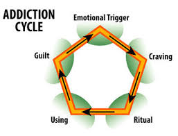 how addiction effects the psychological and Crack cocaine is a dangerous drug, and crack cocaine addiction is a common consequence of abusing the drug this condition can be helped with treatment.